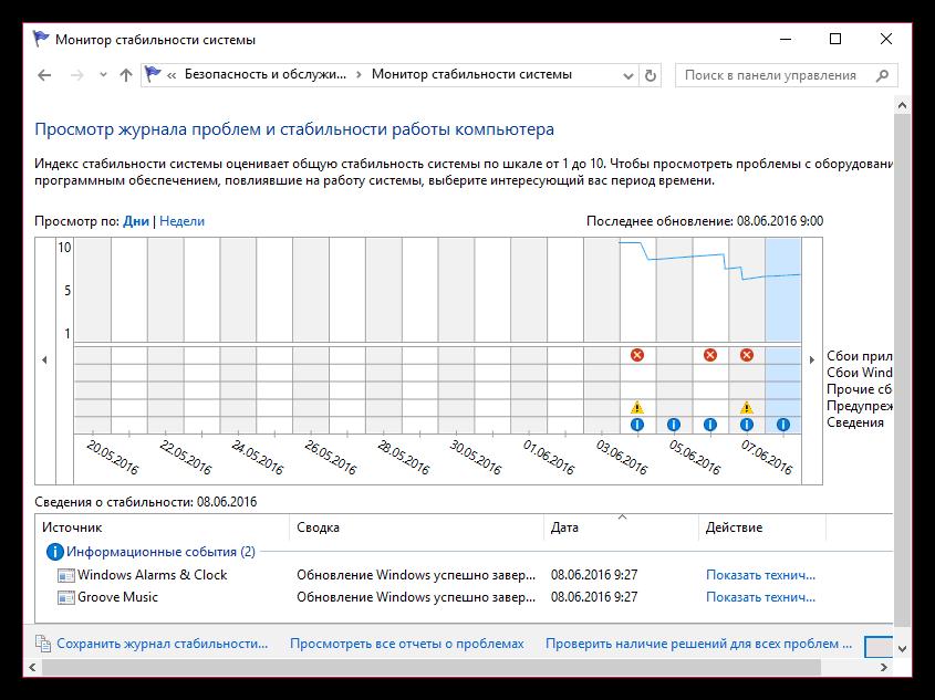 Не выключается компьютер после завершения работы Windows 7