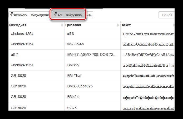 Текстовый декодер онлайн Alexpad все найденные варианты перекодирования