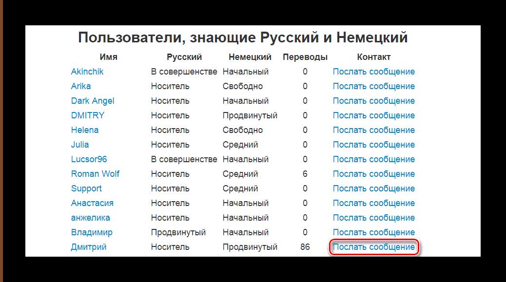Список пользователей FreeOnlineTranslation