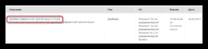 Ссылка на страницу загрузки драйвера Intel-HD-Graphics-4600
