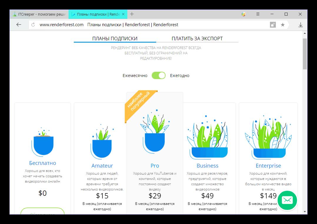 Доступные варианты подписки на онлайн-сервисе Renderforest